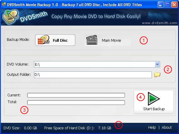 Copy dvd movies freeware