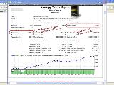 Forex analysis tools