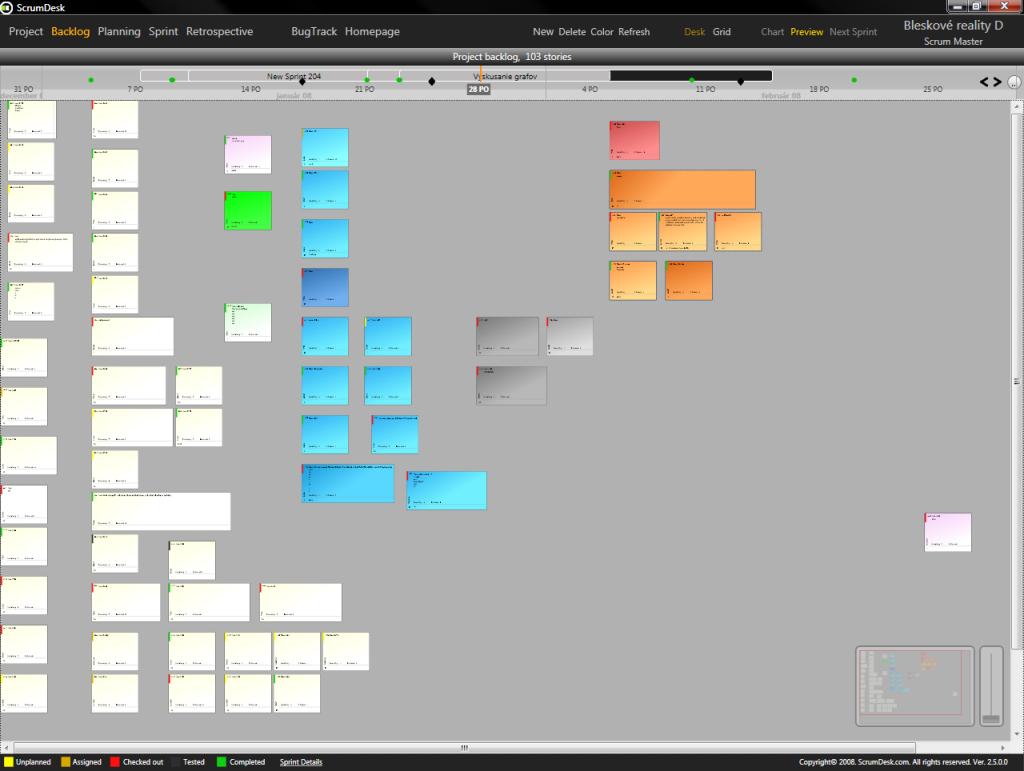 ScrumDesk 4500 Screenshots
